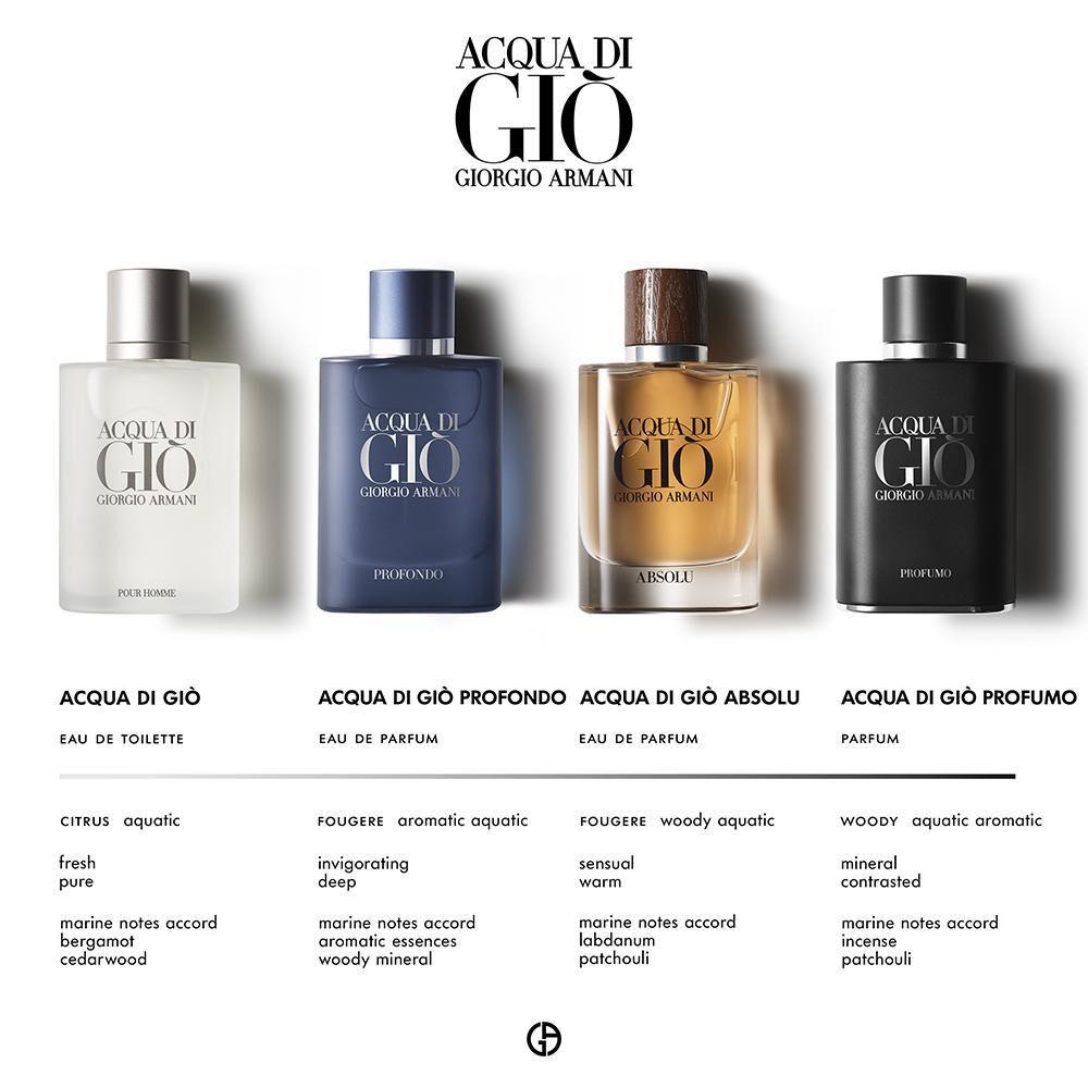 armani exchange perfume