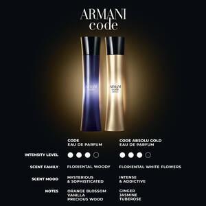 Armani Code女士香水