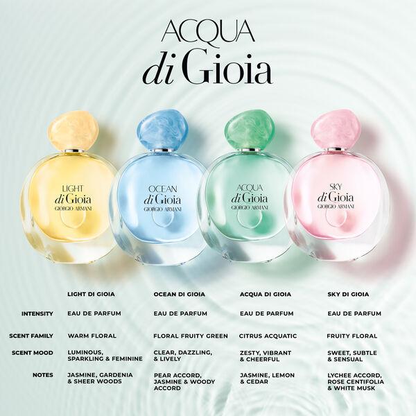 Acqua Di Gioia 2-Piece  Fragrance Gift Set
