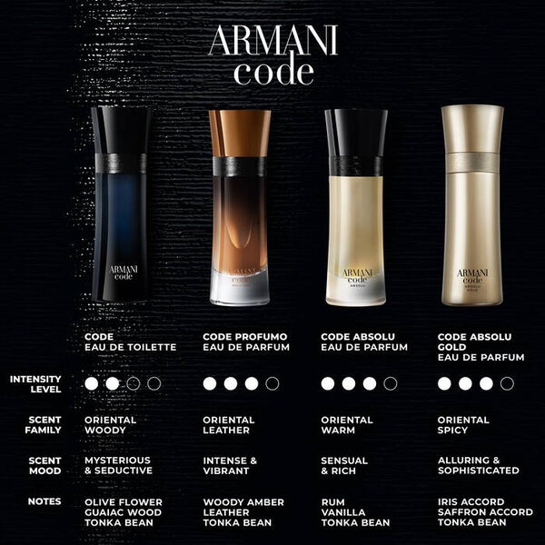 Armani Code Discovery Set