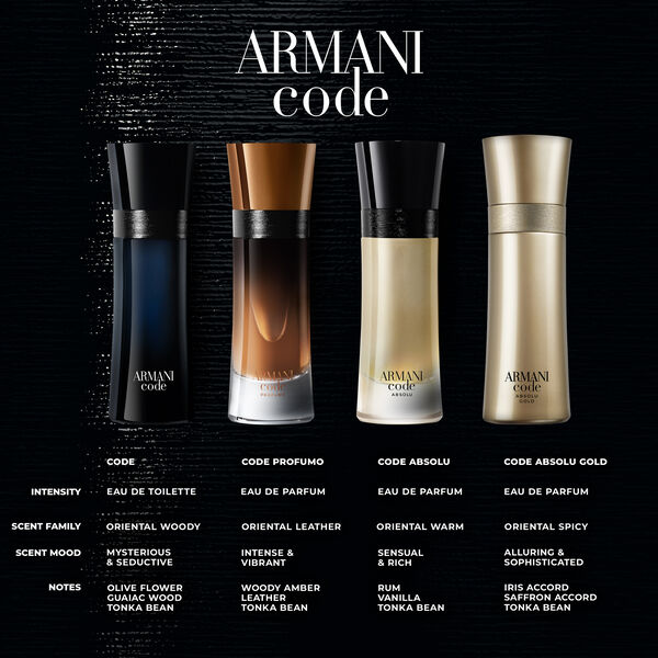Armani Code Classic Men's Fragrance Gift Set