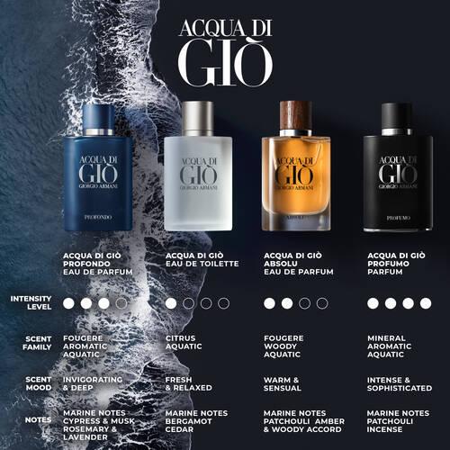 Acqua Di Giò Eau de Toilette for Him