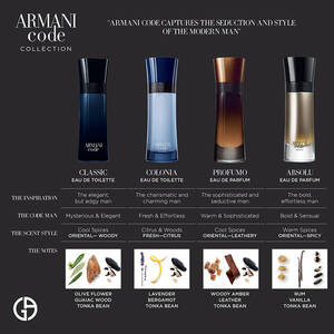 Armani Code Daily Routine Set